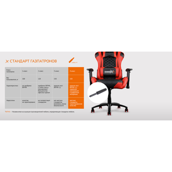 Кресло геймера THUNDERX3 TGC12, фото 7